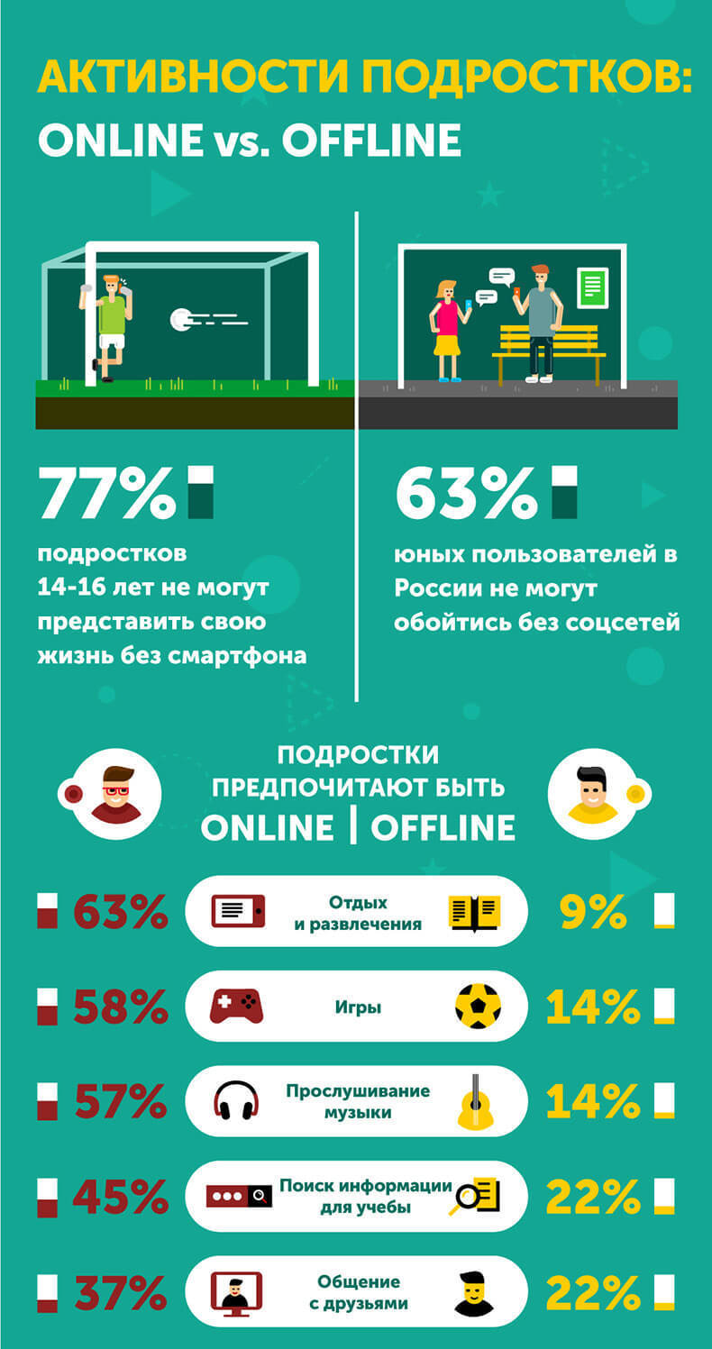 content_smartfon_1__econet_ru