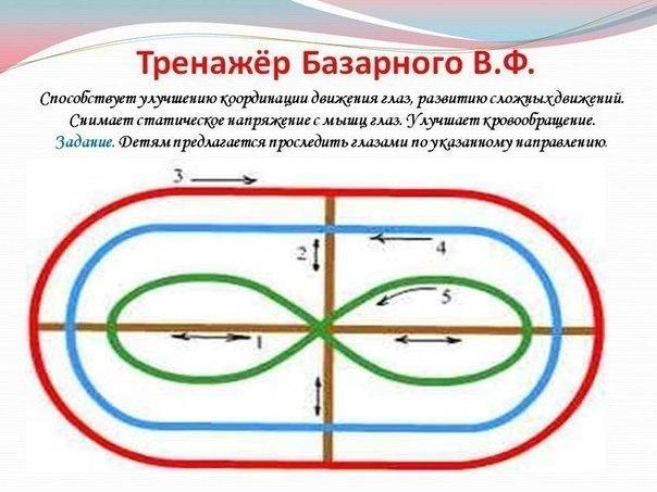 Гимнастика для ГЛАЗ: У нас в школе в каждом кабинете такой плакат висел