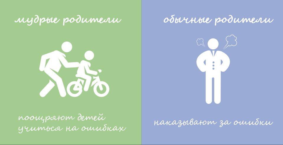 7 иллюстраций о мудрых родителях